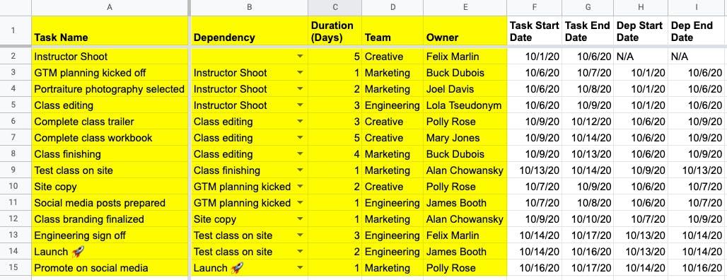 1-google-sheets-project-management.png