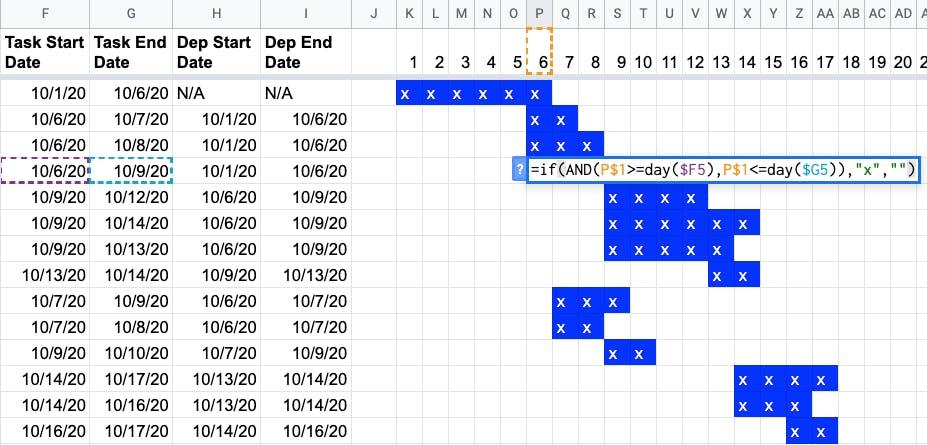 6-gantt-chart-tasks-timeline.png