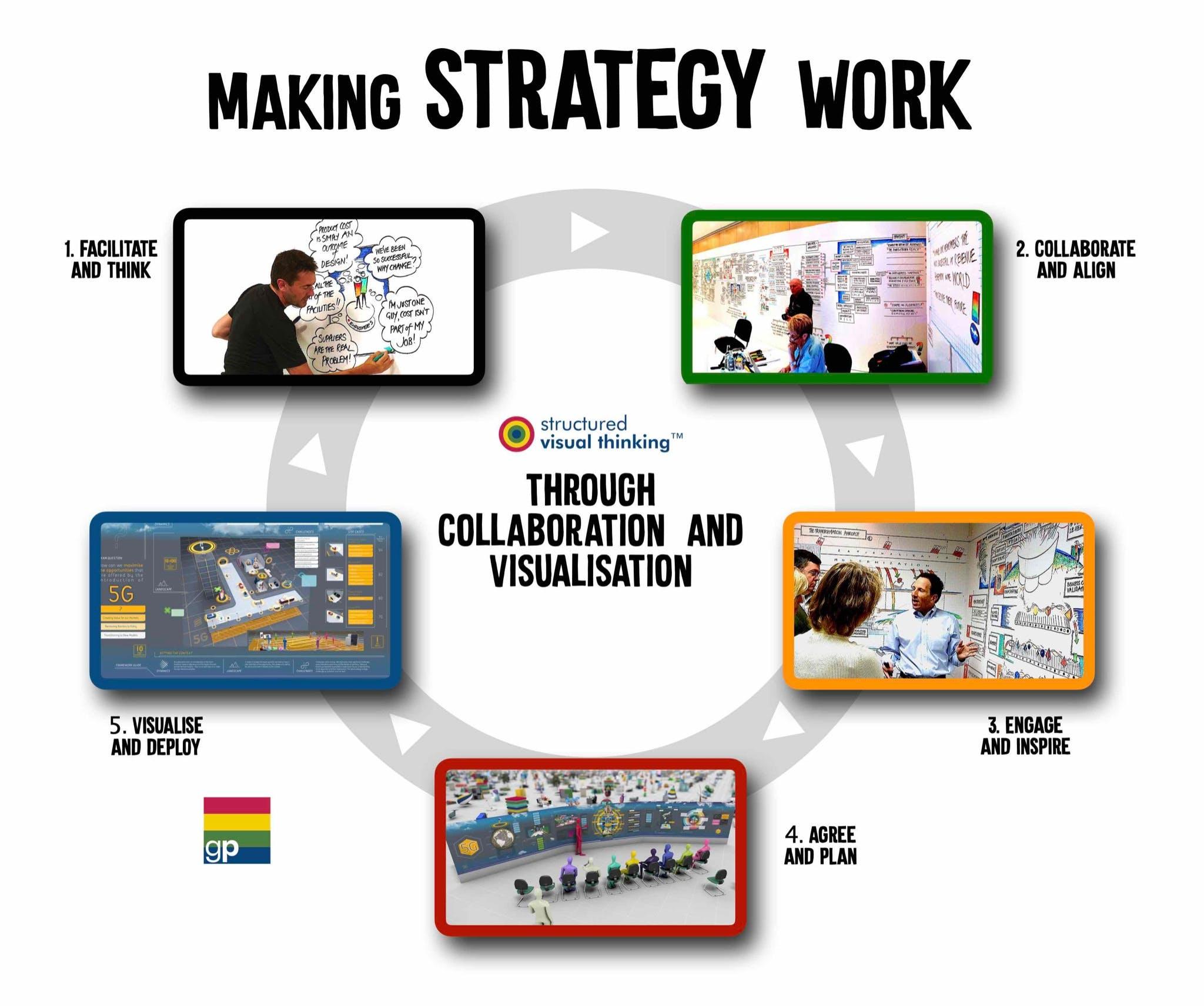make strategy work.jpg