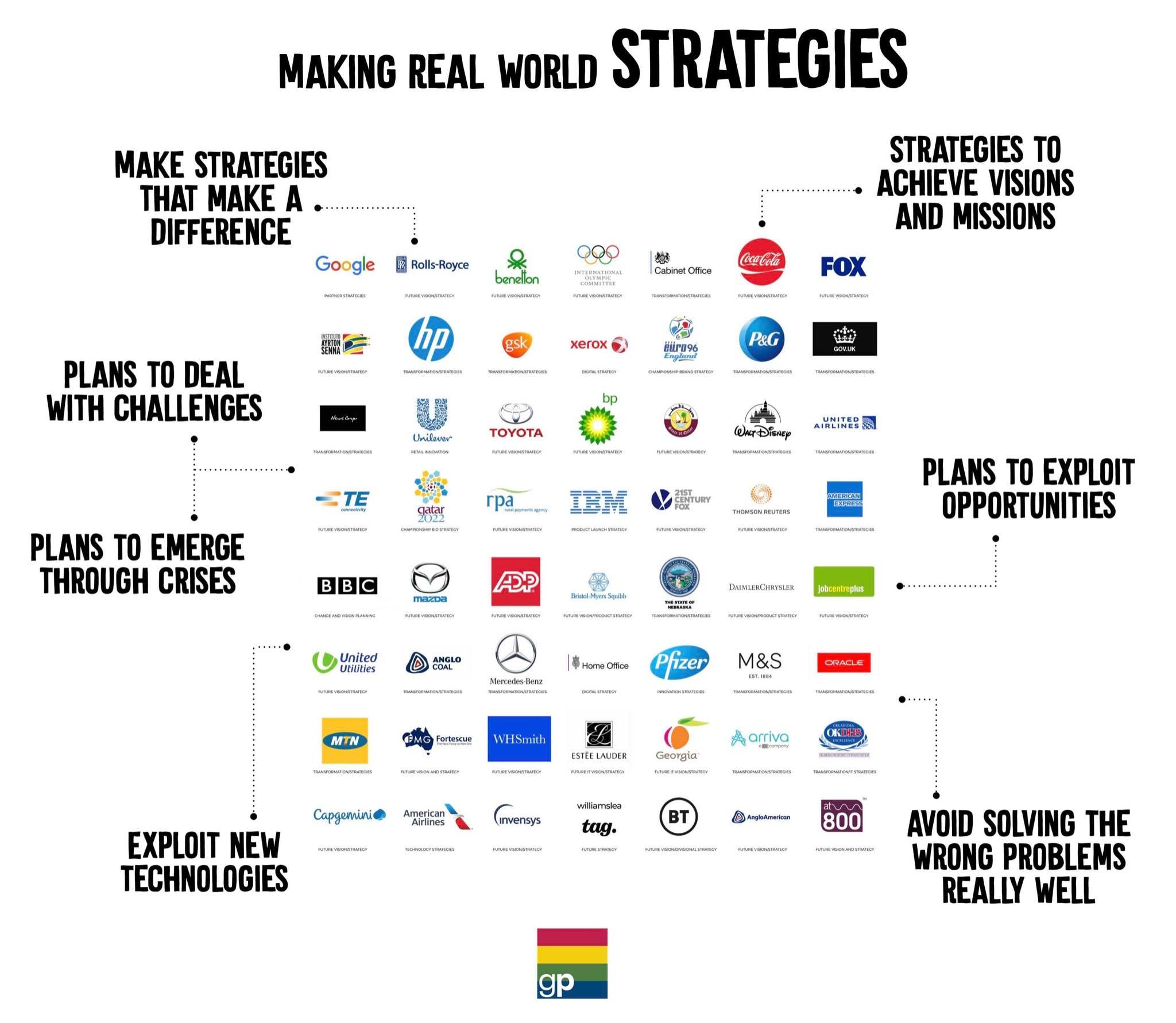 real world strategies.jpg