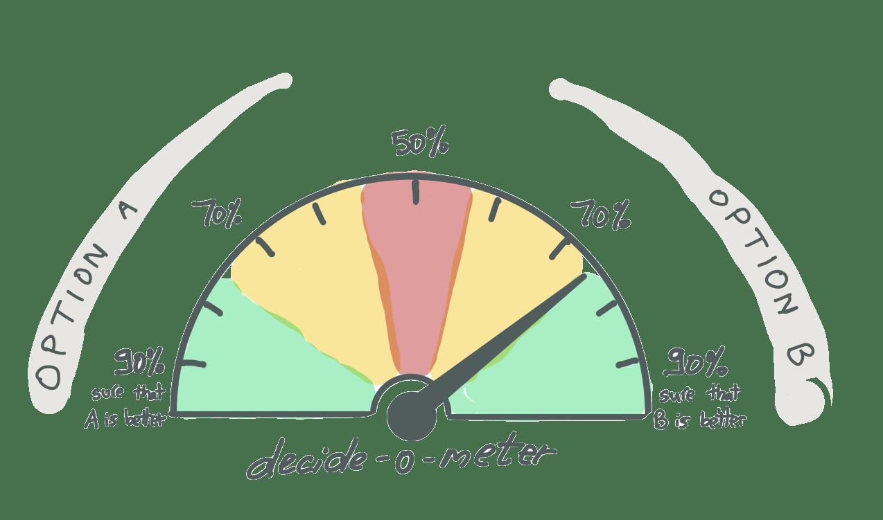 decide-o-meter green.png