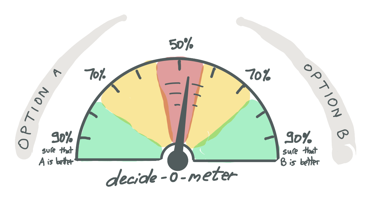 decide-o-meter red.png