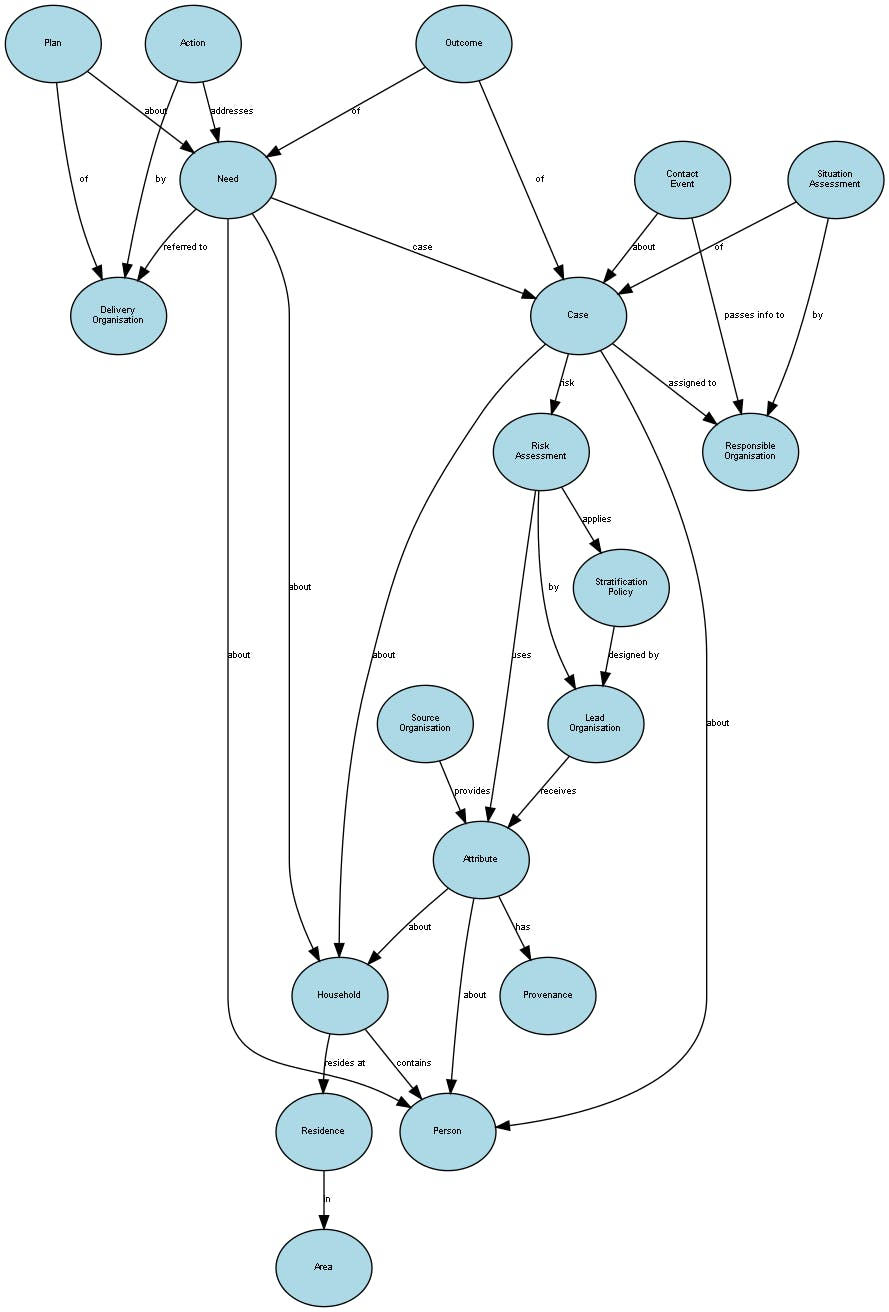 conceptModel.gv (3).png