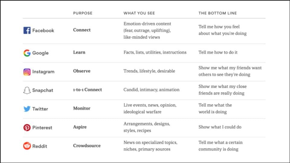 Native-To-Platform.jpg