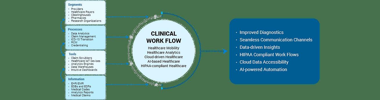 Healthcare IT Solutions.jpg