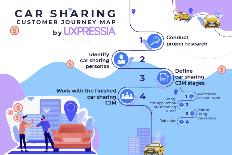 car sharing.png