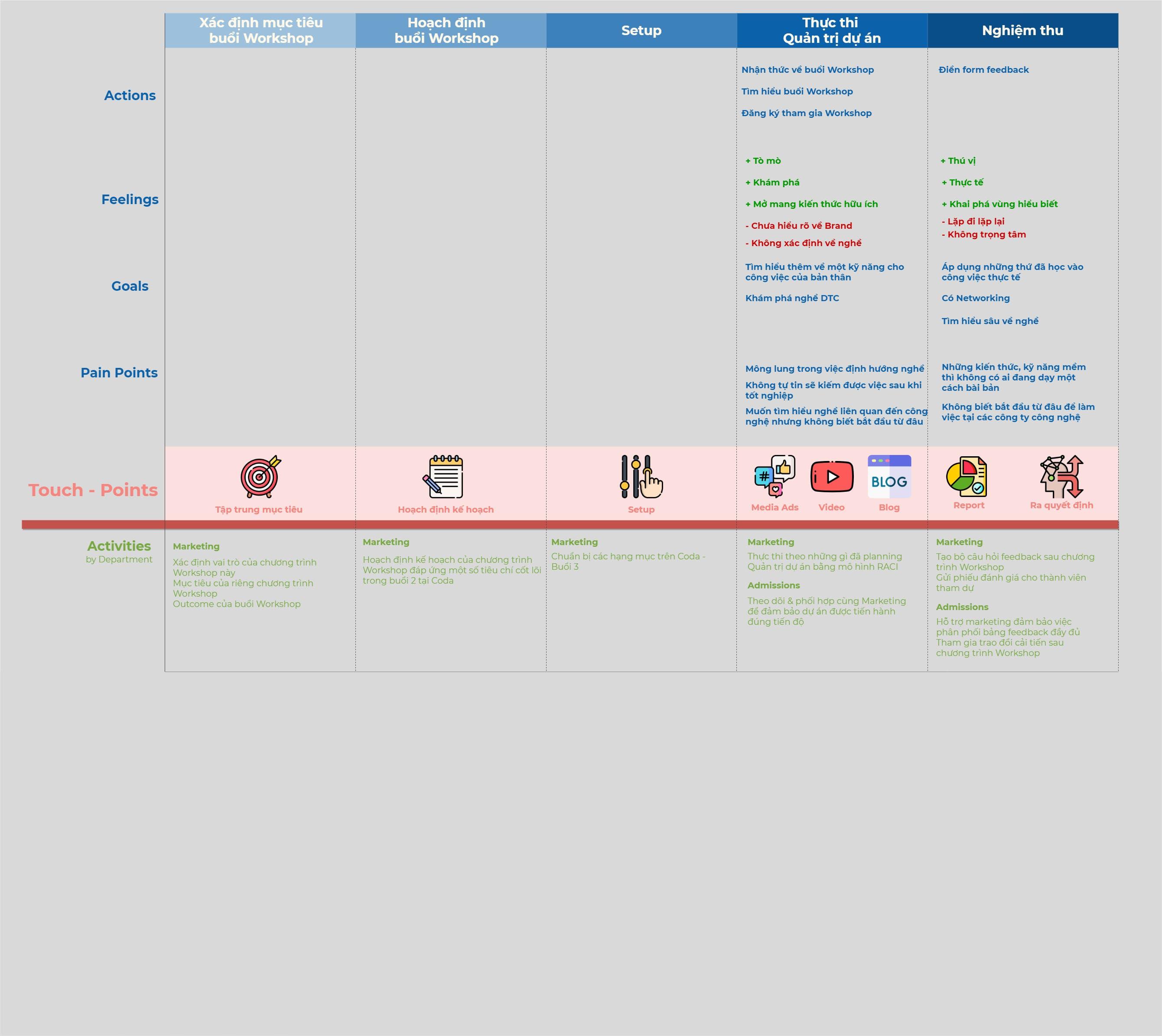 Framework for Workshop.png